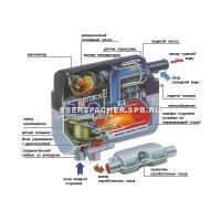 Hydronic 5 D5W SC дизель (12 В) в разрезе