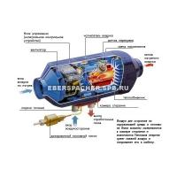 Airtronic D5 дизель (24 В) в разрезе
